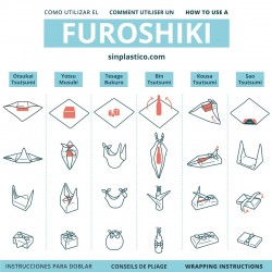 Reusable wrapping cloth Furoshiki small