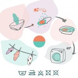 Serviette hygiénique lavable en coton bio flux moyen